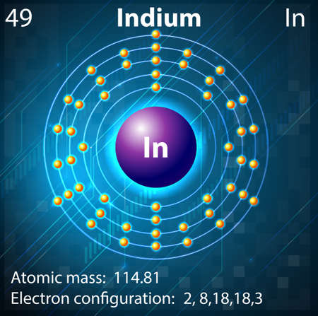 indium: Illustration of the element Indium Illustration