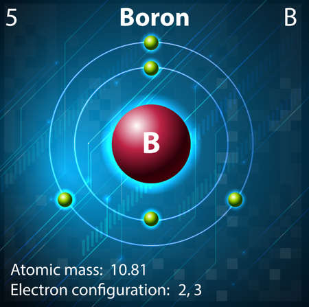 Illustration of the element Boron