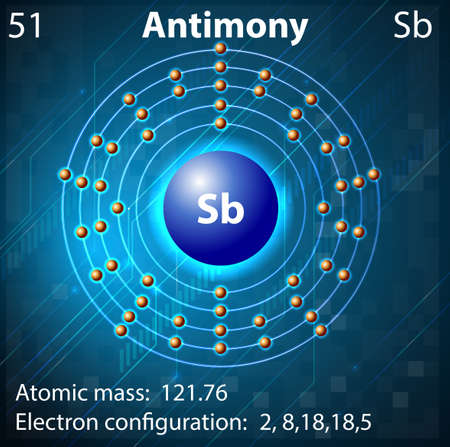 electron shell: Illustration of the element Antimony