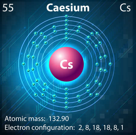 frail: Illustration of the element Caesium