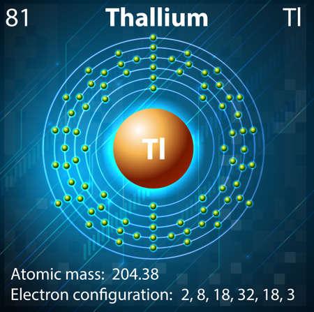 the element: Illustration of the element Thallium Illustration