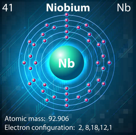 element: Illustration of the element Niobium Illustration