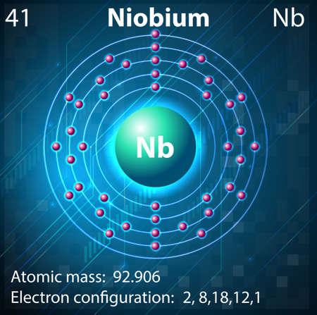 electron shell: Illustration of the element Niobium Illustration