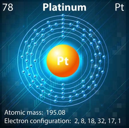 platina: Illustratie van het element Platinum