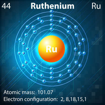 element: Illustration of the element Ruthenium