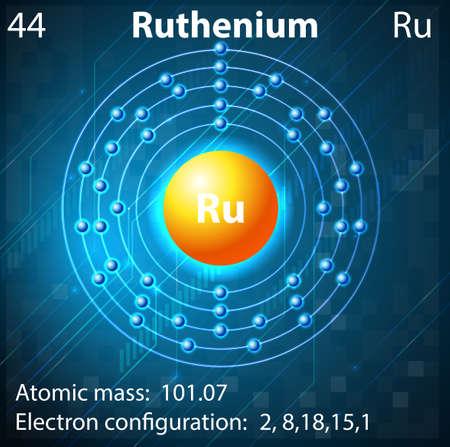 subatomic: Illustration of the element Ruthenium