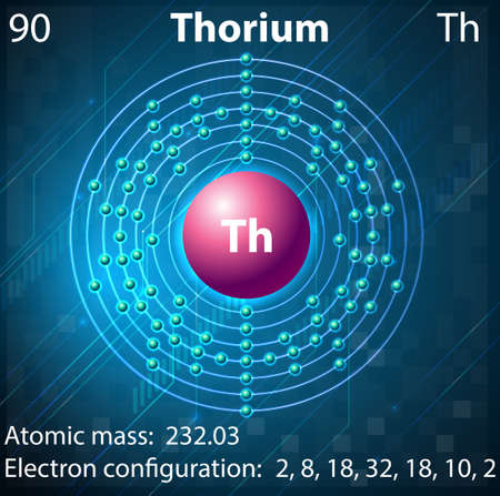 orbital: Illustration of the element Thorium Illustration