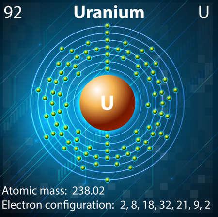 Illustration of the element Uranium