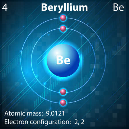 element: Illustration of the element Beryllium Illustration