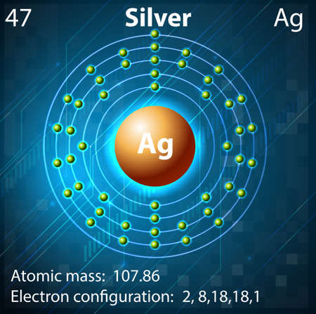 electron shell: Illustration of the element Silver Illustration