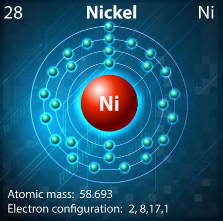 nickel: Illustration of the element Nickel