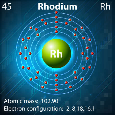 electrons: Illustration of the element Rhodium