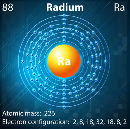 Illustration of the element Radium