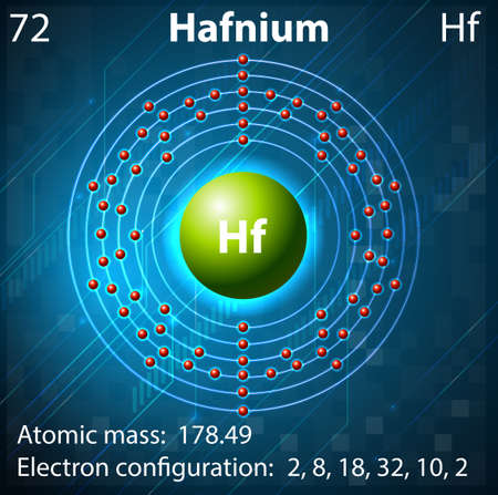 element: Illustration of the element Hafnium
