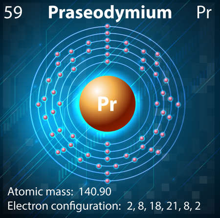 frail: Illustration of the element Praseodymium
