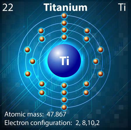 Illustration of the element Titanium