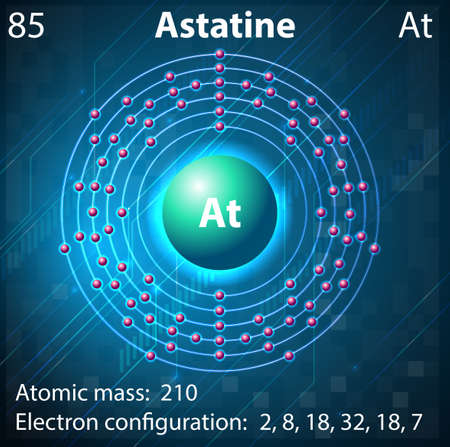 orbital: Illustration of the element Astatine