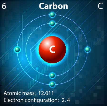 Illustration of the element Carbon Ilustrace