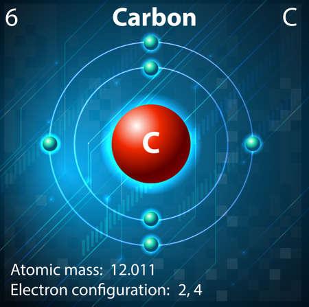 atomo: Ilustración del elemento carbono Vectores