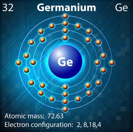 electron shell: Illustration of the element Germanium Illustration