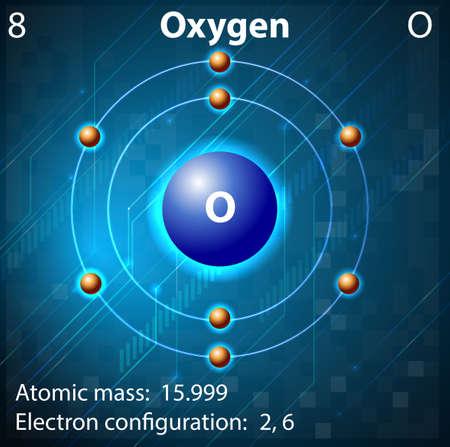 electrons: Illustration of the element Oxygen Illustration