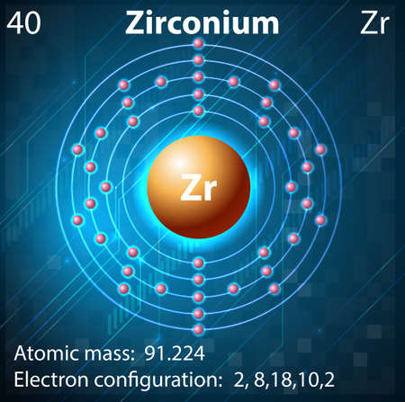 element: Illustration of the element Zirconium Illustration