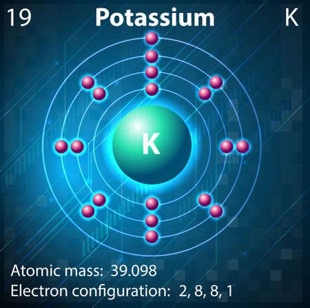 potassium: Illustration of the element Potassium Illustration