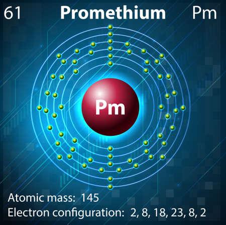 electron shell: Illustration of the element Promethium