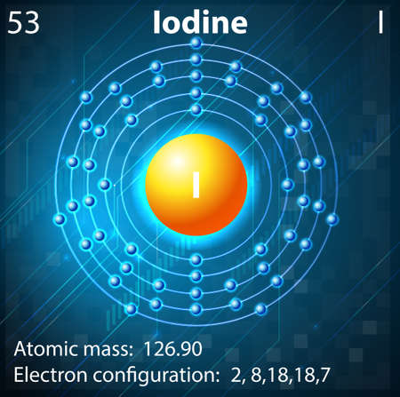 element: Illustration of the element Iodine Illustration