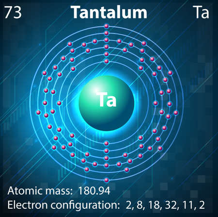 element: Illustration of the element Tantalum