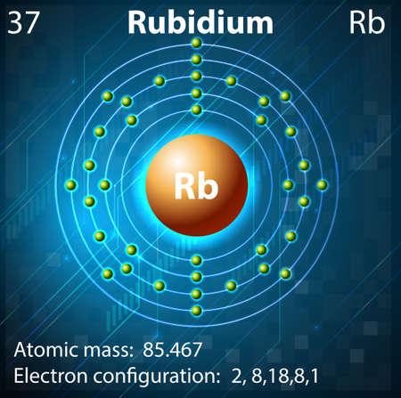 electron shell: Illustration of the element Rubidium