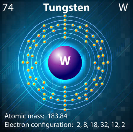 element: Illustration of the element Tungsten