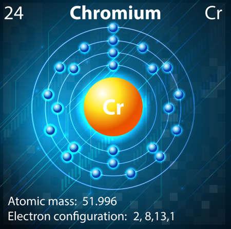 subatomic: Illustration of the element Chromium Illustration