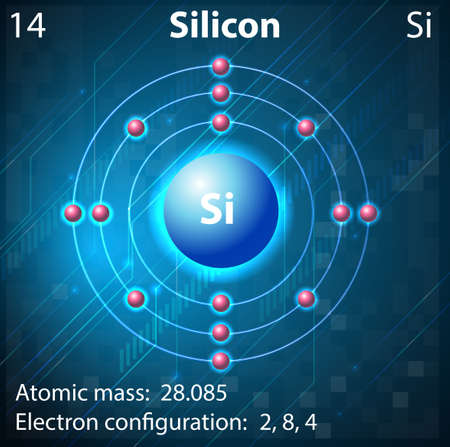 electrons: Illustration of the element Silicon