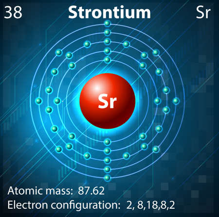 element: Illustration of the element Strontium