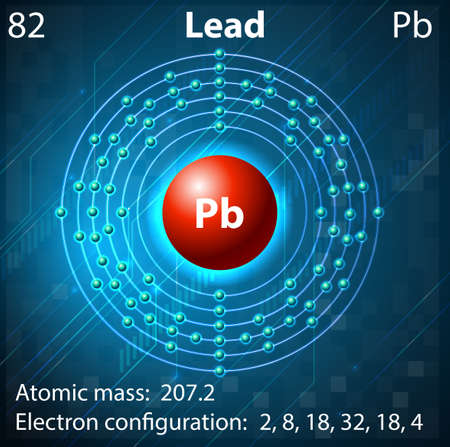 PROTON: Illustration of the element Lead