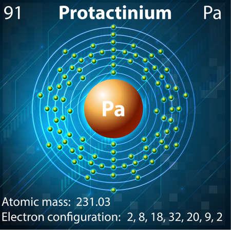 Illustration of the element Protactinium Stock Vector - 21845530