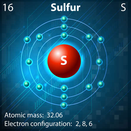 Illustration of the element Sulfur Vector