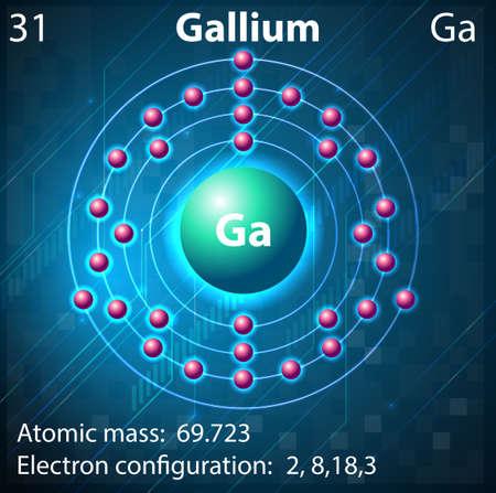 electron shell: Illustration of the element Gallium Illustration