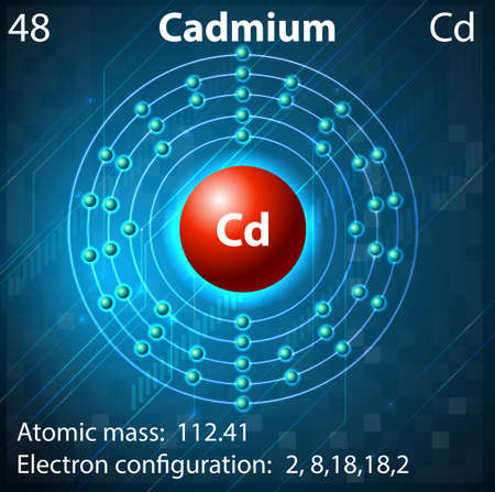 Illustration of the element Cadmium Vector