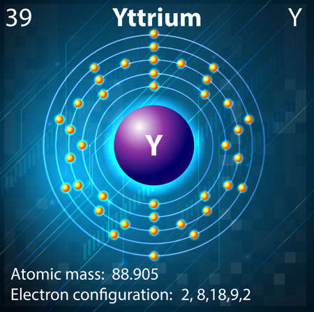 subatomic: Illustration of the element Yttrium