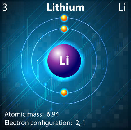 Illustration of the element Lithium Stock Vector - 21832624