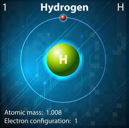 Illustratie van het element waterstof