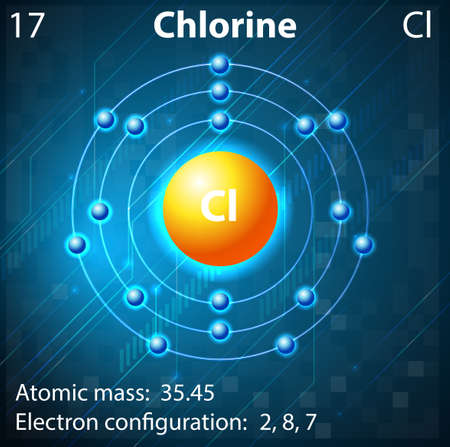 Illustratie van het element chloor