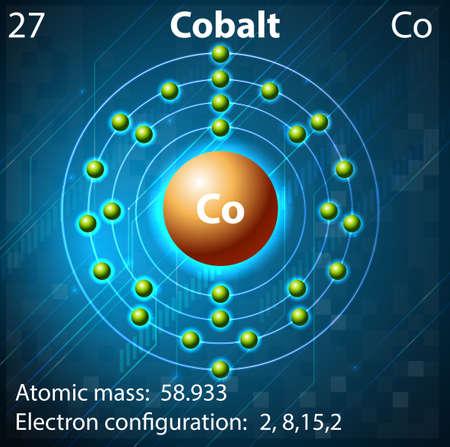 Illustration of the element Cobalt Vector