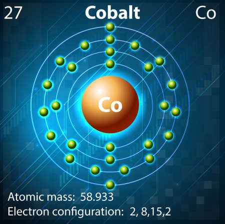 electron shell: Illustration of the element Cobalt