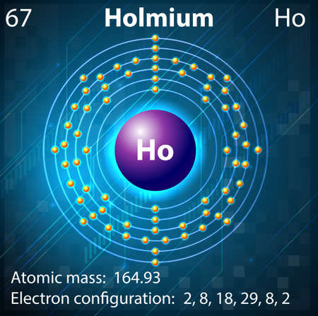 Illustration of the element Holmium Vector