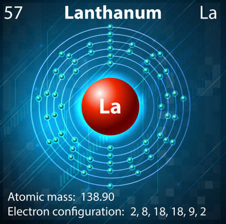 Illustration of the element Lanthanum Stock Vector - 21845122