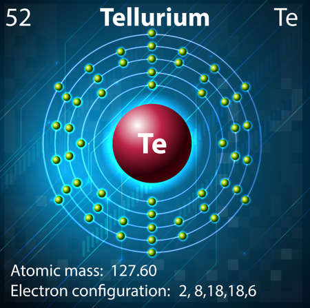 element: Illustration of the element Tellurium Illustration