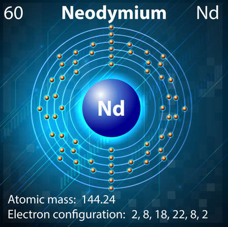 neutron: Illustration of the element Neodymium
